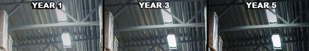 Efectele caldurii asupra modului de functionare a LED-urilor
