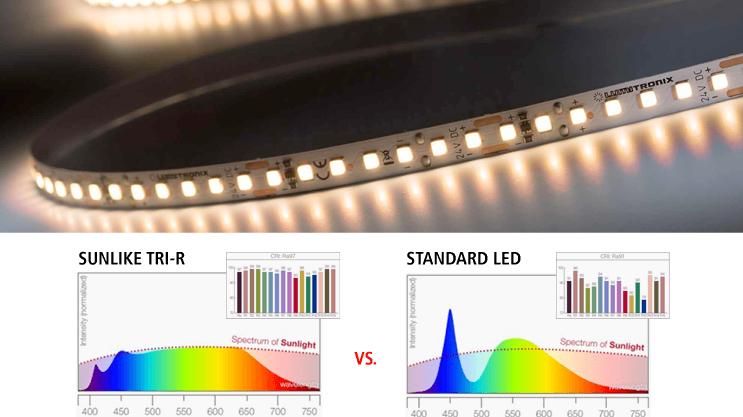 Benzi cu LED-uri SunLike TRI-R, cu spectru similar luminii solare