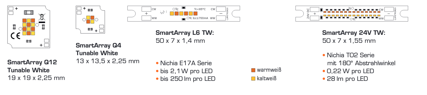 Module Smart Array Tunable White